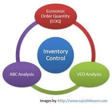 Five Strategies for Improving Inventory Management Across